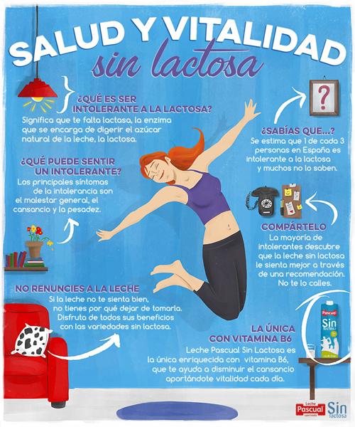 Leche Pascual Sin Lactosa